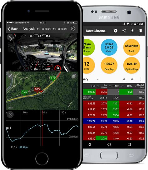 RaceChrono – Laptimer for iPhone and Android
