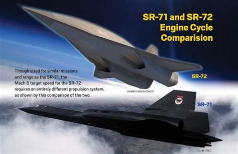 This is the Hypersonic son of Blackbird – wordlessTech