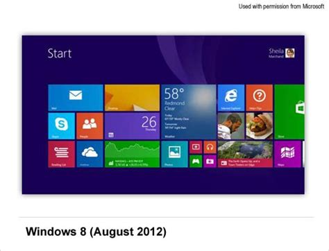 The History of Windows Operating Systems - Webopedia