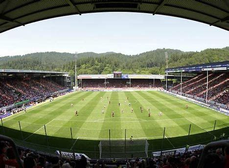 Freiburg Football Club real life squad - Soccer Manager